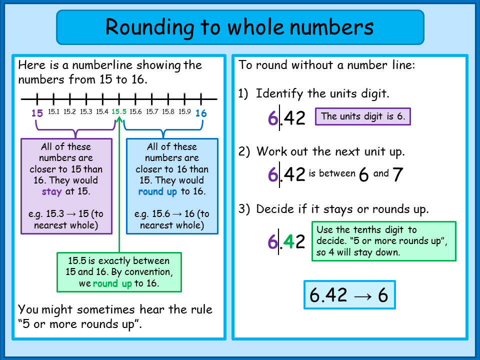 Rounding Numbers - Lessons - Tes Teach
